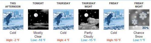 cold, cold, cold, cold, cold