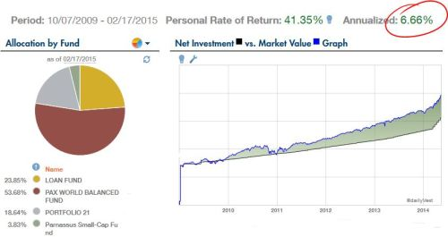 """With investments one talks about the """"return"""".  My retirement fund has a return of 6.6%  Determine the return of energy investments and you can compare the value of energy efficiency to the value of any other investment."""